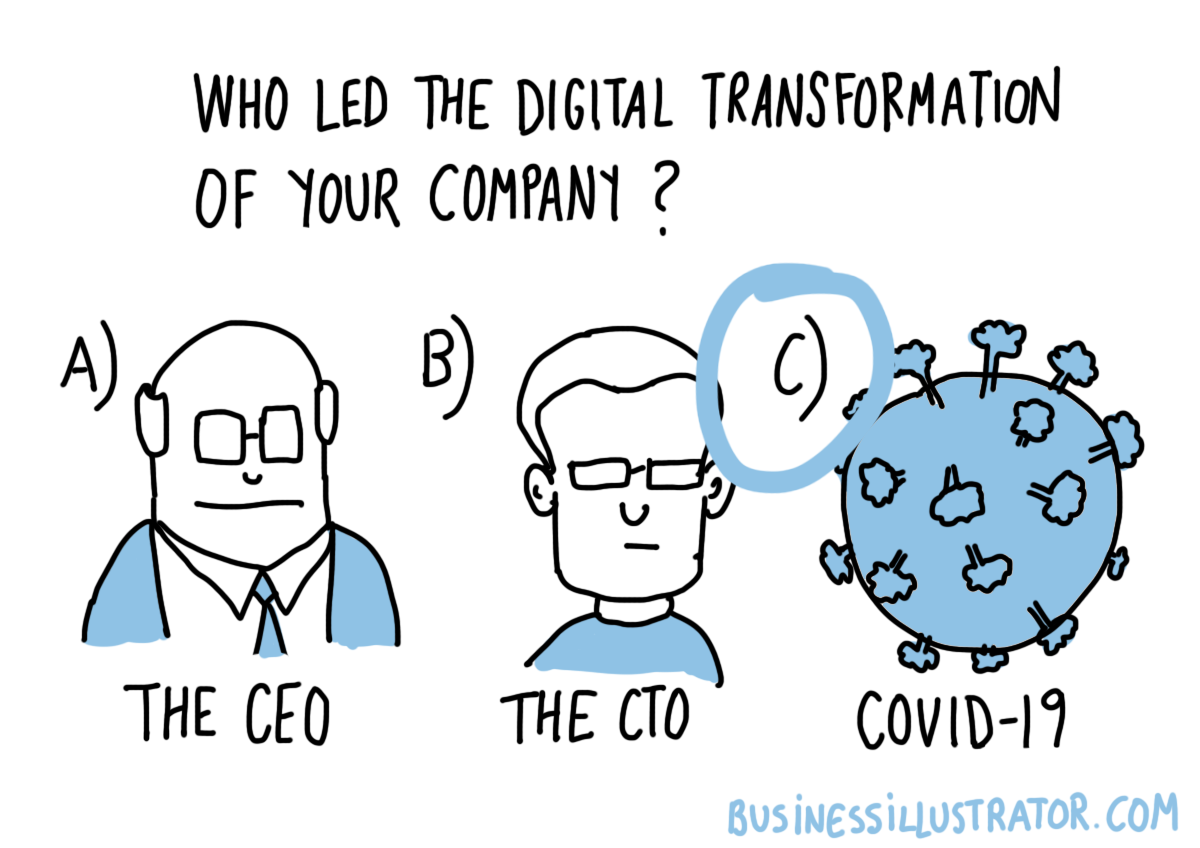 COVID-19 leads the digital transformation of your company